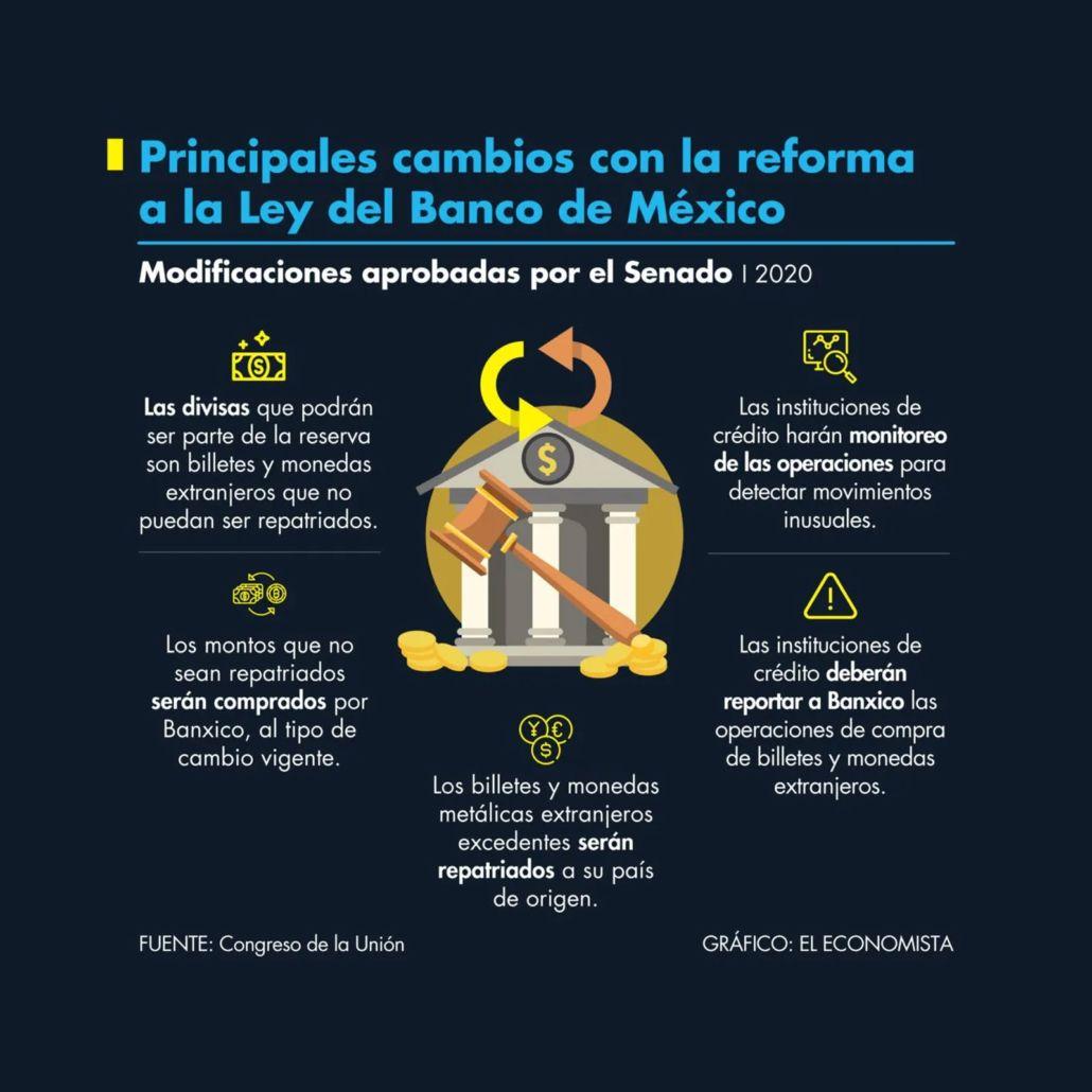 El Dr. Jorge Villanueva habla sobre los cambios en la Reforma del Banco de México